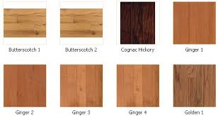 sears laminate flooring flooring designs