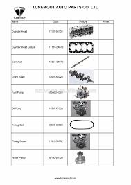 toyota 2l 3l 5l 4y new engine buy toyota hiace 3l engine toyota