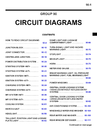 mitsubishi galant circuit diagram pdf