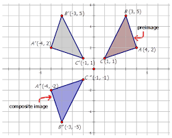 notation for composite transformations ck 12 foundation