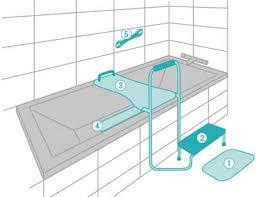 si e pour baignoire adulte sièges de bain planches et accessoires aides au bain bastide