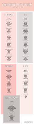 calendrier mariage best 25 mariage ideas on wedding playlist wedding