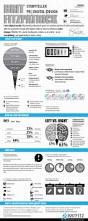 Visual Resume Examples How To Create An Infographic Resume That Will Land You A Job