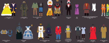 curtain call costumes size chart pop chart lab design data delight a comprehensive curtain