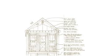 Marianne Cusato What Was Gained In The Katrina Cottage Loss The Original Green