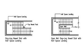 Floor Plan Spiral Staircase Perfect Dog Leg Stairs Design Straight Flight Dog Leg Spiral