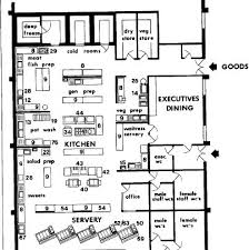 Catering Kitchen Layout Design by Image From Http Hotelmule Com Forum Attachments Month 1010