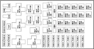 solved 2003 ford expedition fuse box diagram fixya throughout