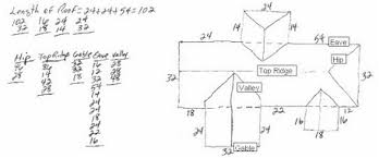 Hip Roof Design Calculator Measure A Roof From The Ground Roofgenius Com