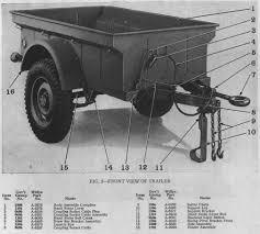 military jeep front mbt t 3 military trailer http www vintagemilitarytrucks com
