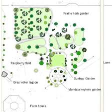 43 best permaculture u0026 farms layouts images on pinterest