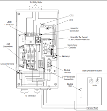 transfer switch wire diagram wiring diagram byblank