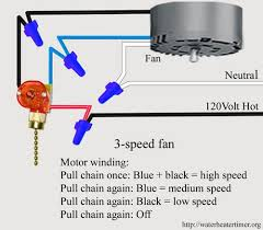 Wiring For Ceiling Fan With Light Hton Bay Ceiling Fan Switch Wiring Diagram Wiring Diagrams