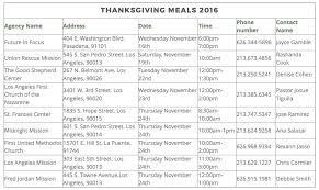 angelenos be of service this thanksgiving radix collective