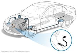 ford ranger oxygen sensor symptoms oxygen sensor replacement cost repairpal estimate