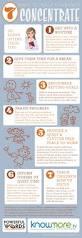 best 25 expert system ideas on pinterest diy home automation