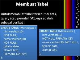 query membuat tabel di sql pertemuan 2 dasar dasar sql sbd c senin frank rudy ppt download