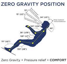 Zero Gravity Chair Table Do Zero Gravity Chairs Work For Back Pain