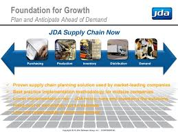 Now Open For Supply Chain Jda Software Supply Chain Now