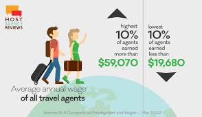 how much do travel agents make travel salary