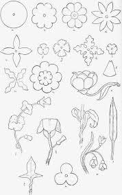 lorelei sims u0027 rose pattern for sheet metal cutting projects to