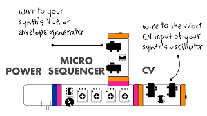 cv cv voltage cv littlebits