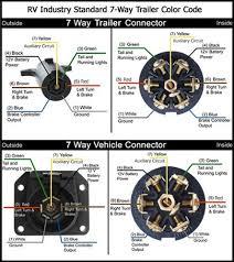7 pin wiring diagram truck wynnworlds me