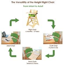 Chair Cycle Height Right Chair Life Cycle Available By Keekaroo