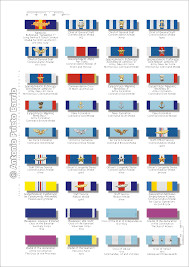 Awards And Decorations Army Air Force Awards And Decorations Chart Pictures To Pin On