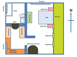Feng Shui Bedroom Layout - Feng shui bedroom furniture layout