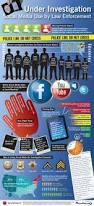 best 25 law enforcement training ideas on pinterest jobs in law