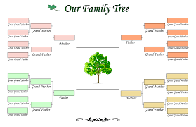 how to family tree template business
