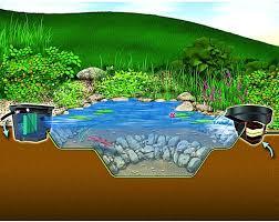 Aquascape Ponds Aquascape Signature Series Biofalls 2500 Waterfall Filter 2 500