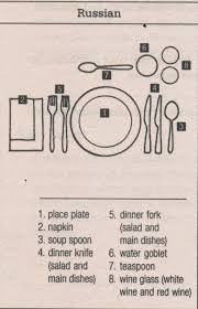 russian table setting crowdbuild for