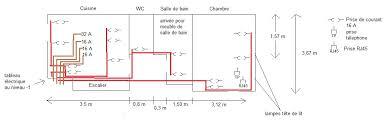 hauteur prise de courant cuisine hauteur prise salle de bain meilleur 37 prise electrique pour