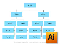 small business organizational chart template small business