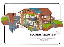 Model Home Design Jobs by 100 Efficient Home Building An Energy Efficient House Model