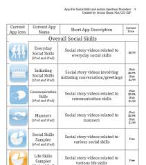 Counseling Skills For Teachers Teaching Special Thinkers A List Of Apps For Teaching Social