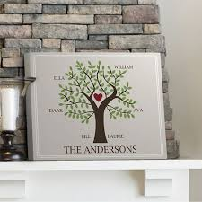 13th anniversary ideas 12 best 13th anniversary gift ideas images on