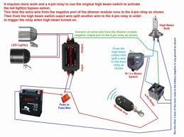cree led headlight wiring diagram u2013 led motorcycle headlight 10