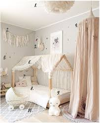 Inspiration Chambre Fille - shop the room décoration chambre fille ballet mamans