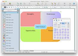 creating swot analysis template conceptdraw helpdesk