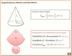 fläche kreis formel kegel berechnen volumen obefläche mantelfläche formel