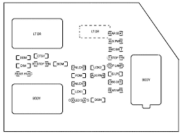 2007 tahoe engine fuse box wiring amazing wiring diagram collections