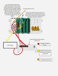 ethernet wiring diagram uk
