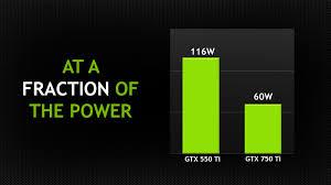 pubg 750 ti geforce gtx 750 class gpus serious gaming incredible value geforce