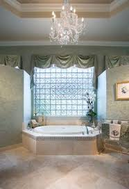 window treatments for glass block windows google search master