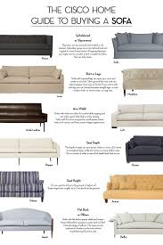 Eco Friendly Sectional Sofa Eco Friendly Sofas And Loveseats Home Sofa Yedeo
