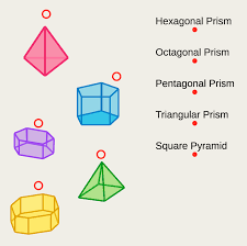 Area Of Irregular Polygons Worksheet Area Of Nets Nets To Prisms Ck 12 Foundation