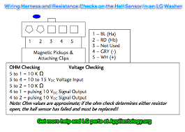 how to test the hall sensor in an lg front loading washer